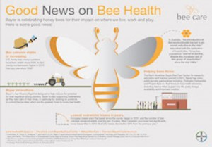 Bayer CropScience Bee Care Program