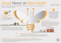 cover: Bayer Bee Care Program