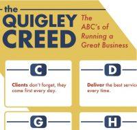 photo: www.salesbydesign.com