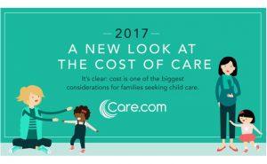Care.com header